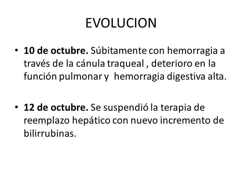 EVOLUCION 10 de octubre. Súbitamente con hemorragia a través de la cánula traqueal , deterioro en la función pulmonar y hemorragia digestiva alta.