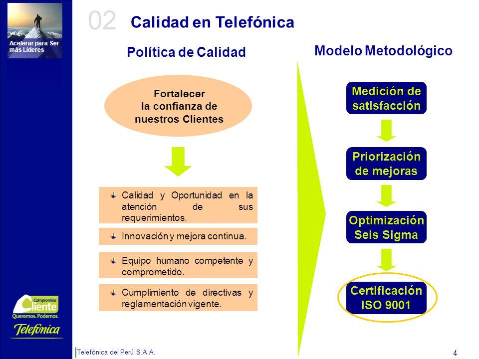 03 Modelo Metodológico Medición de satisfacción Priorización