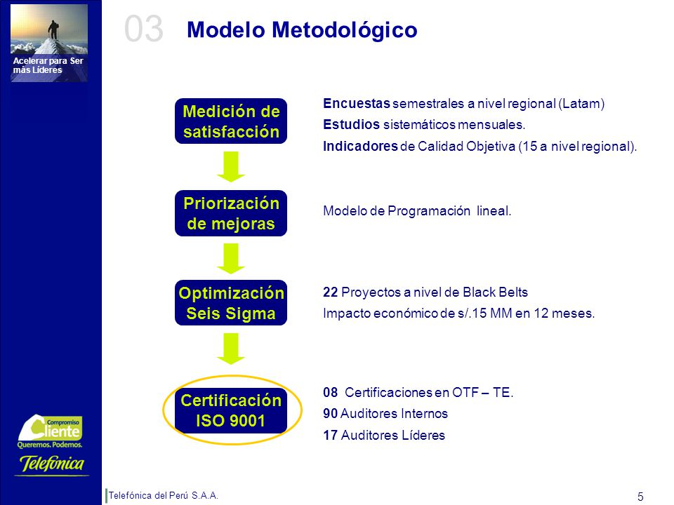 Sistemas de Gestión de Calidad en TdP (OTF-TE)