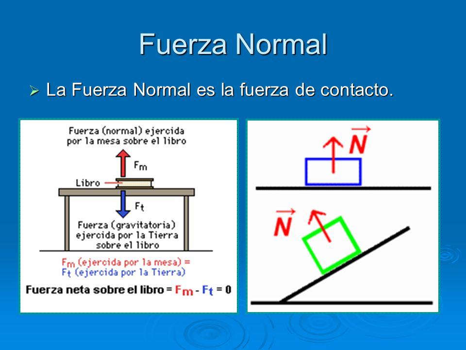 Fuerza Normal La Fuerza Normal es la fuerza de contacto.