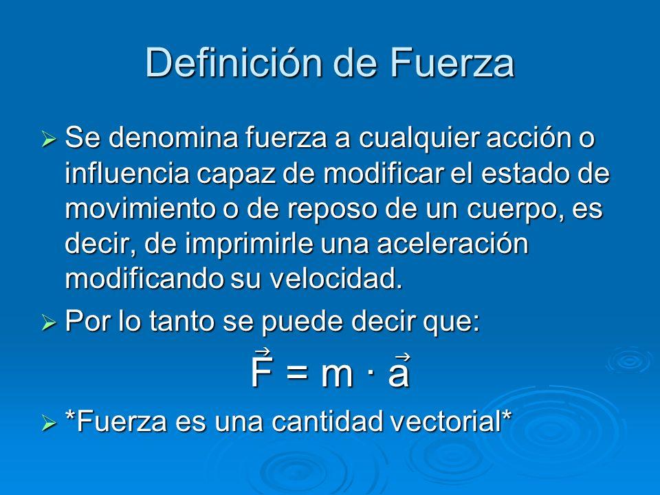 Definición de Fuerza F = m · a