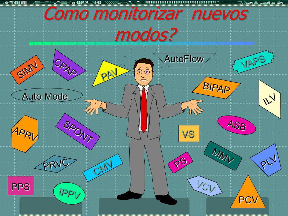 Como monitorizar nuevos modos