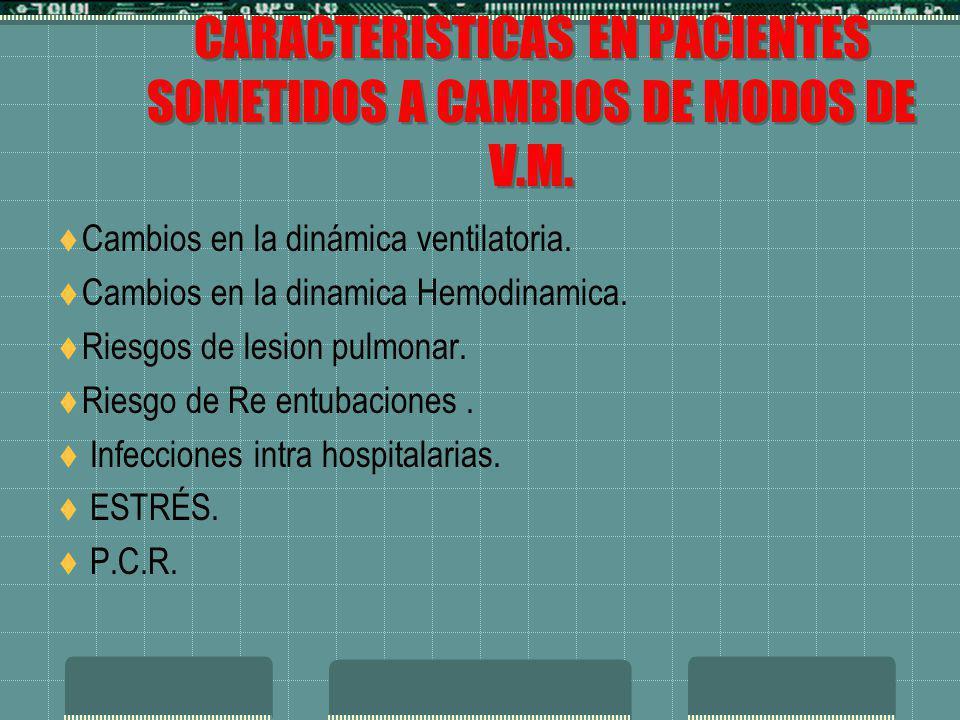 CARACTERISTICAS EN PACIENTES SOMETIDOS A CAMBIOS DE MODOS DE V.M.