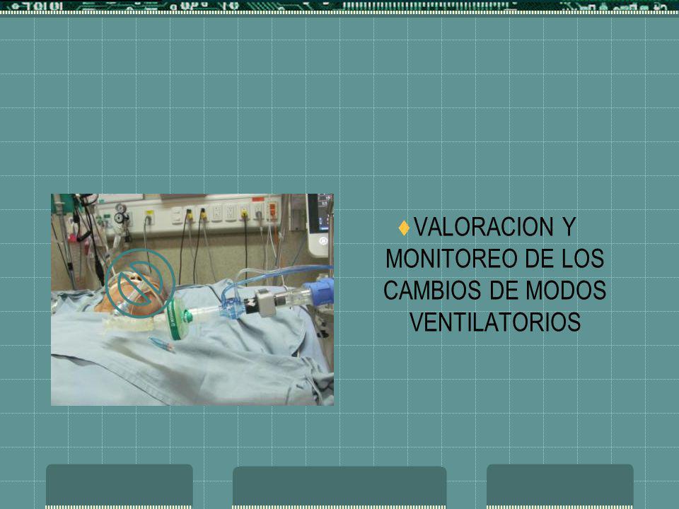VALORACION Y MONITOREO DE LOS CAMBIOS DE MODOS VENTILATORIOS