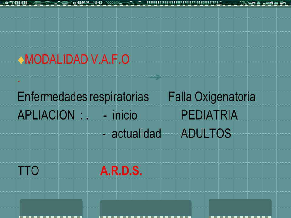 MODALIDAD V.A.F.O . Enfermedades respiratorias Falla Oxigenatoria. APLIACION : . - inicio PEDIATRIA.