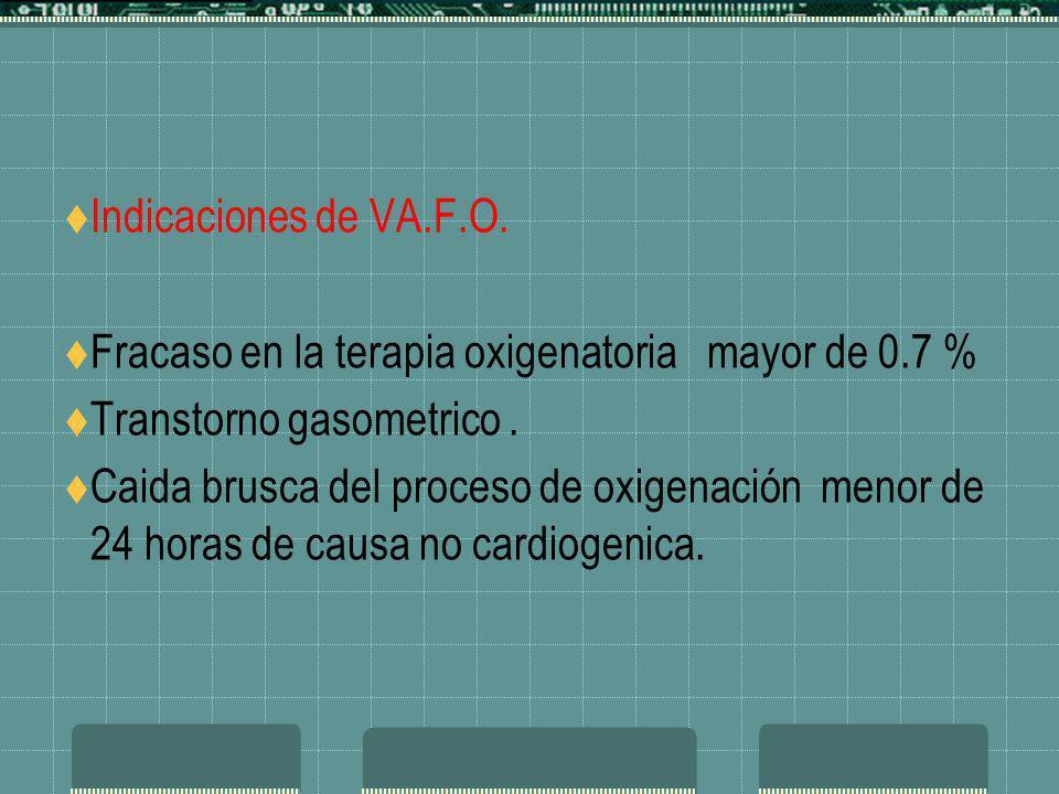 Indicaciones de VA.F.O. Fracaso en la terapia oxigenatoria mayor de 0.7 % Transtorno gasometrico .