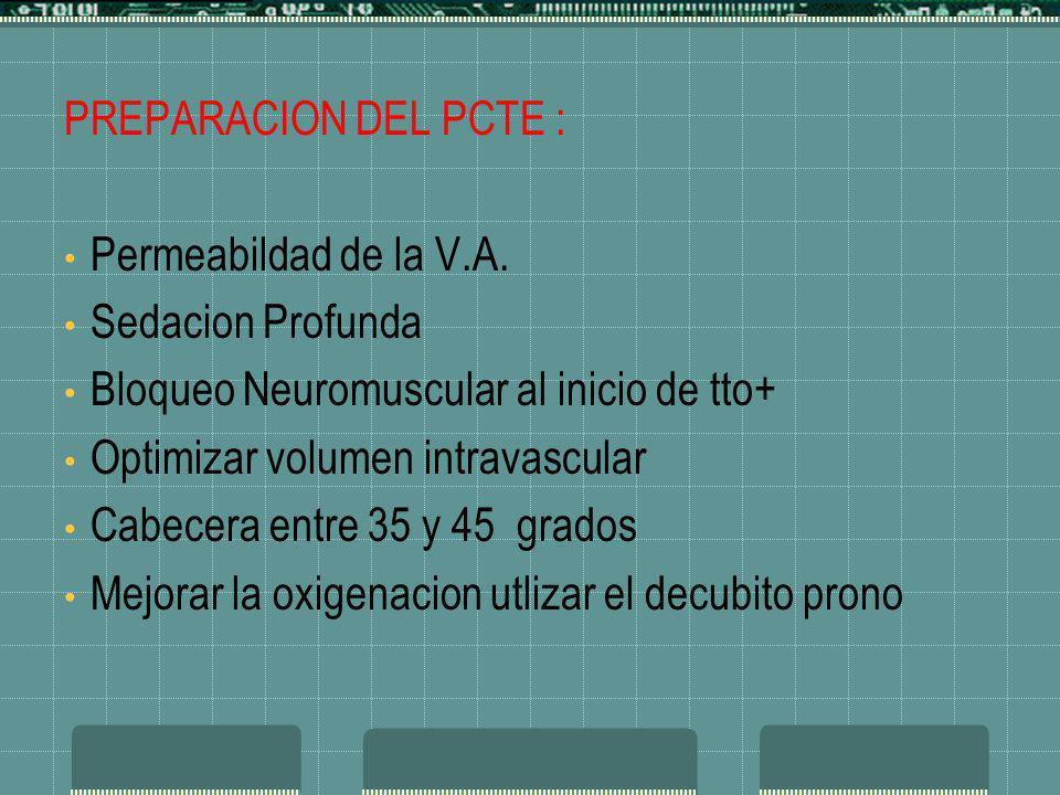 PREPARACION DEL PCTE : Permeabildad de la V.A. Sedacion Profunda. Bloqueo Neuromuscular al inicio de tto+