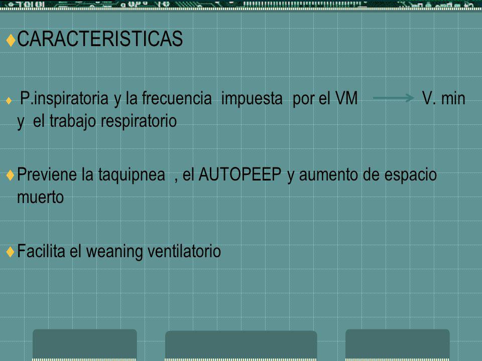 CARACTERISTICAS P.inspiratoria y la frecuencia impuesta por el VM V. min y el trabajo respiratorio.