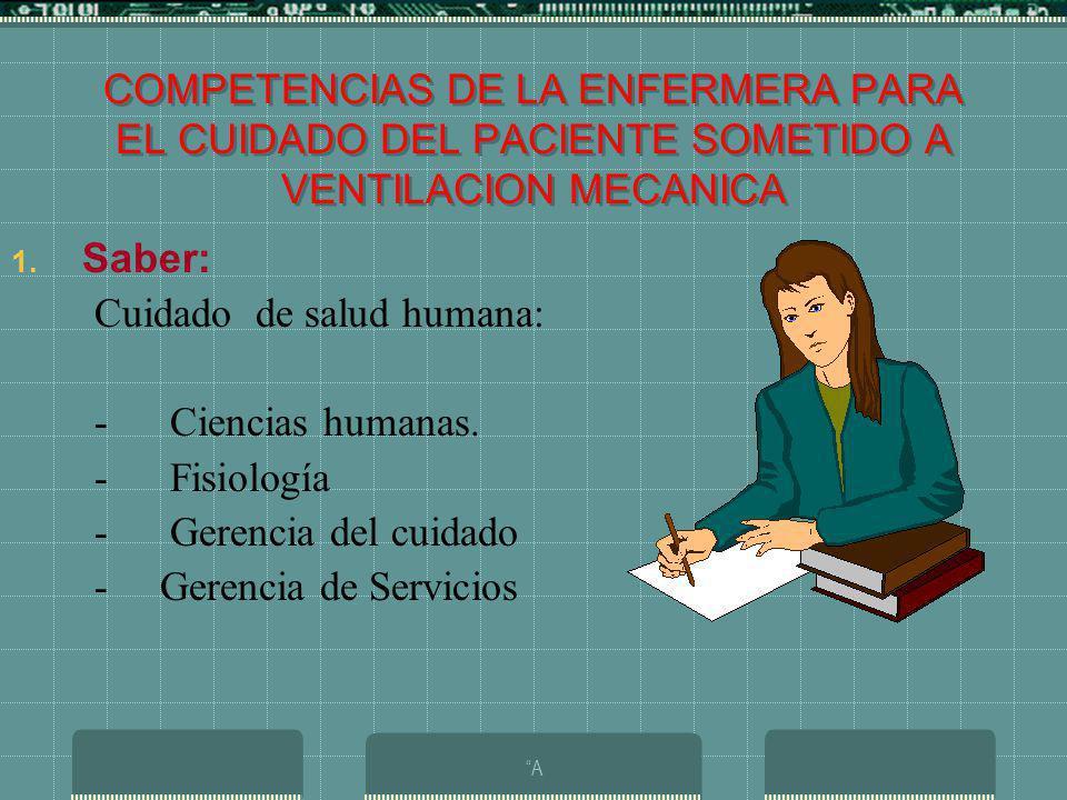 Cuidado de salud humana: - Ciencias humanas. - Fisiología