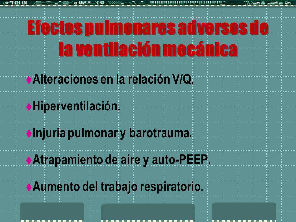 Efectos pulmonares adversos de la ventilación mecánica