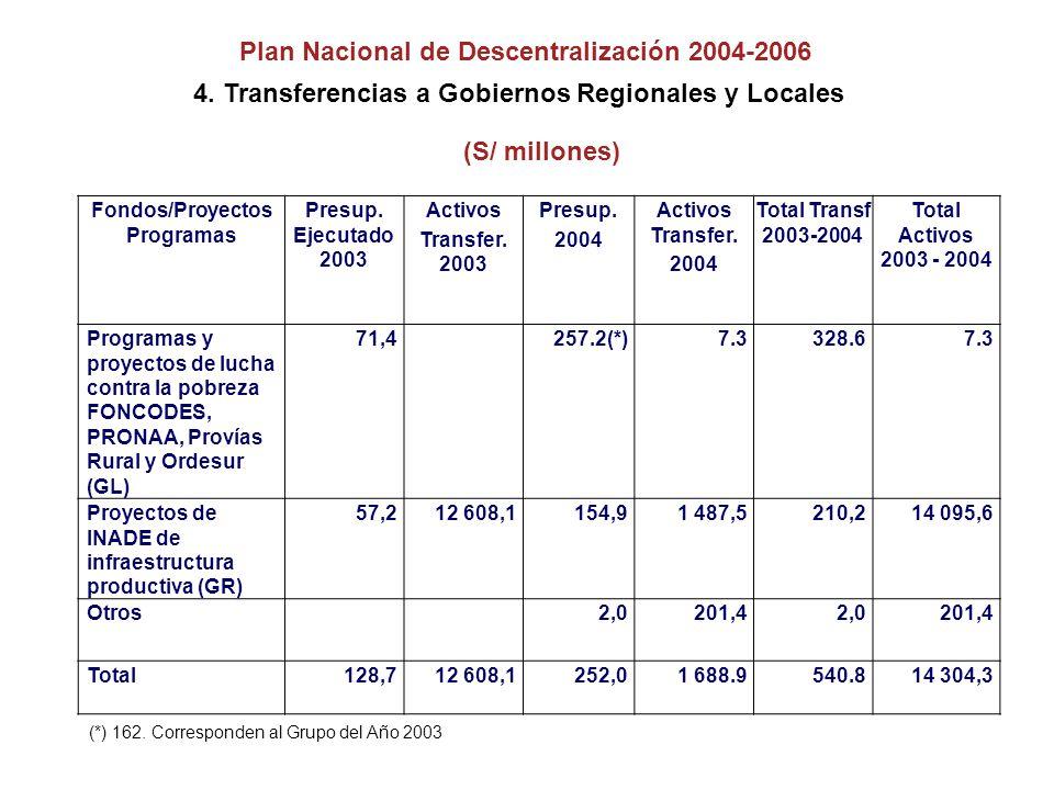 Plan Nacional de Descentralización 2004-2006