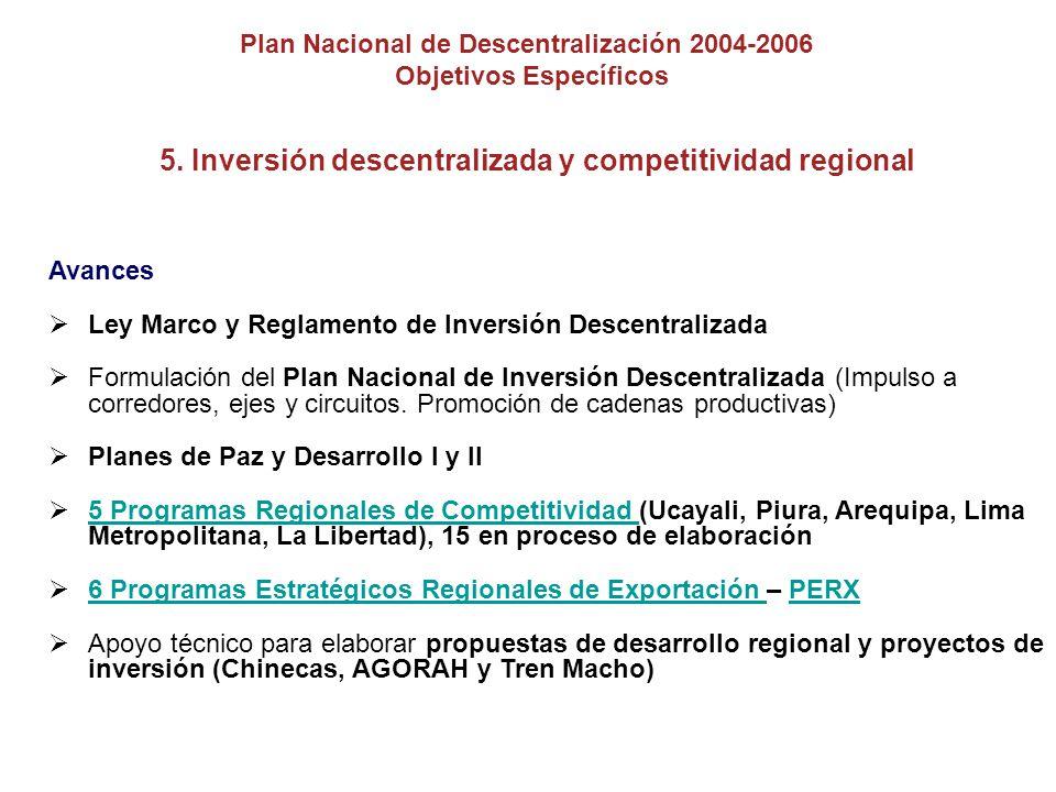 5. Inversión descentralizada y competitividad regional