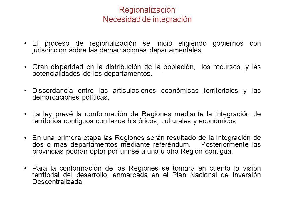 Regionalización Necesidad de integración