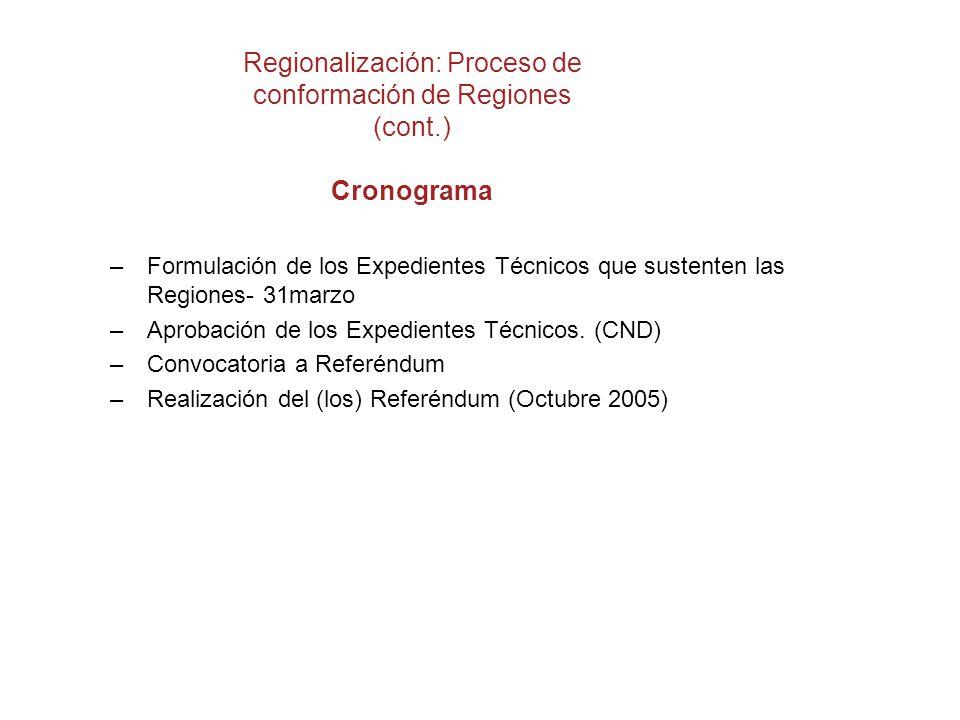 Regionalización: Proceso de conformación de Regiones (cont