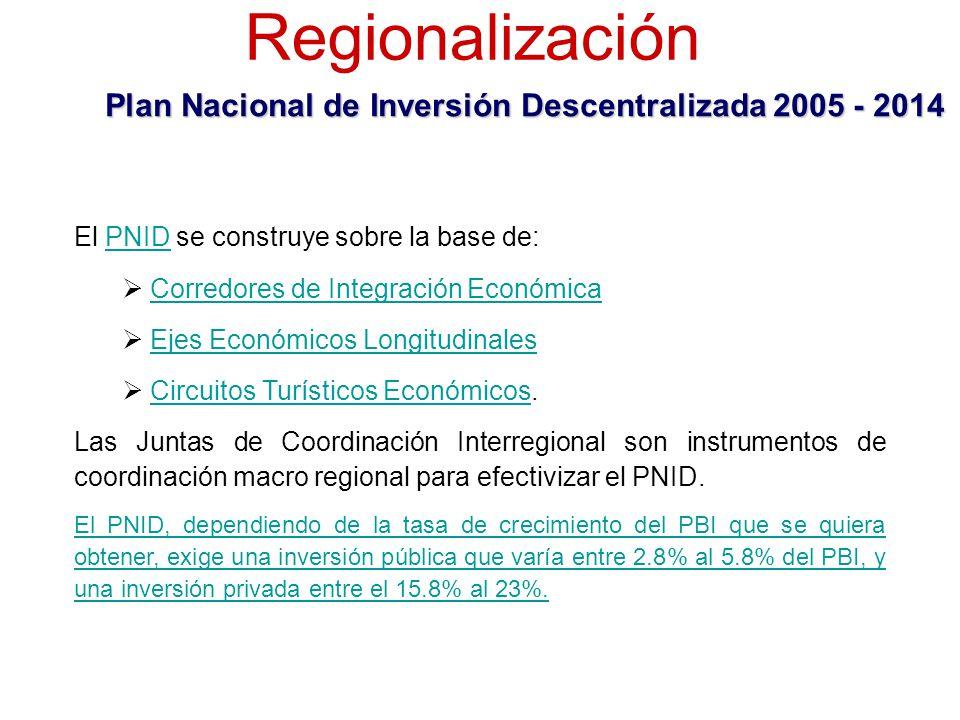 Plan Nacional de Inversión Descentralizada 2005 - 2014