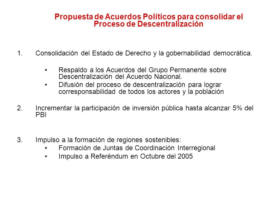 Propuesta de Acuerdos Políticos para consolidar el Proceso de Descentralización