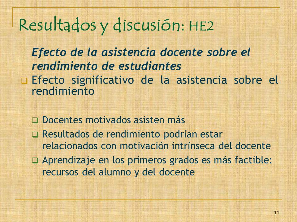 Resultados y discusión: HE2