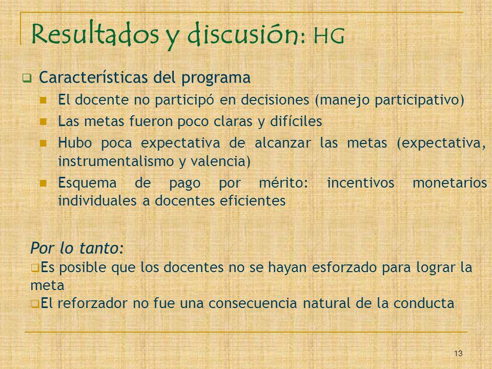 Resultados y discusión: HG