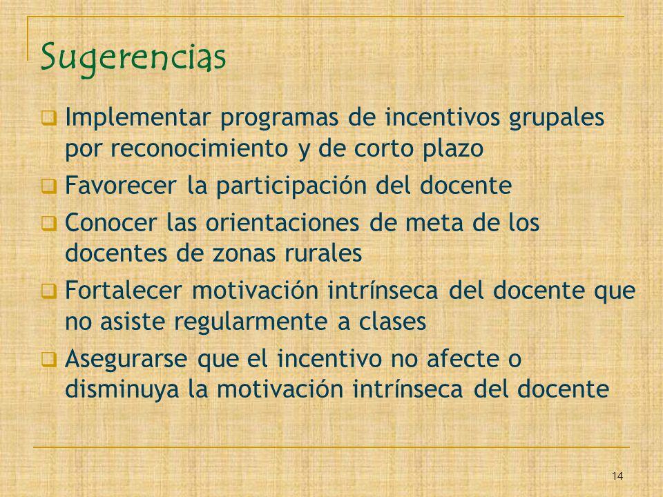 Sugerencias Implementar programas de incentivos grupales por reconocimiento y de corto plazo. Favorecer la participación del docente.