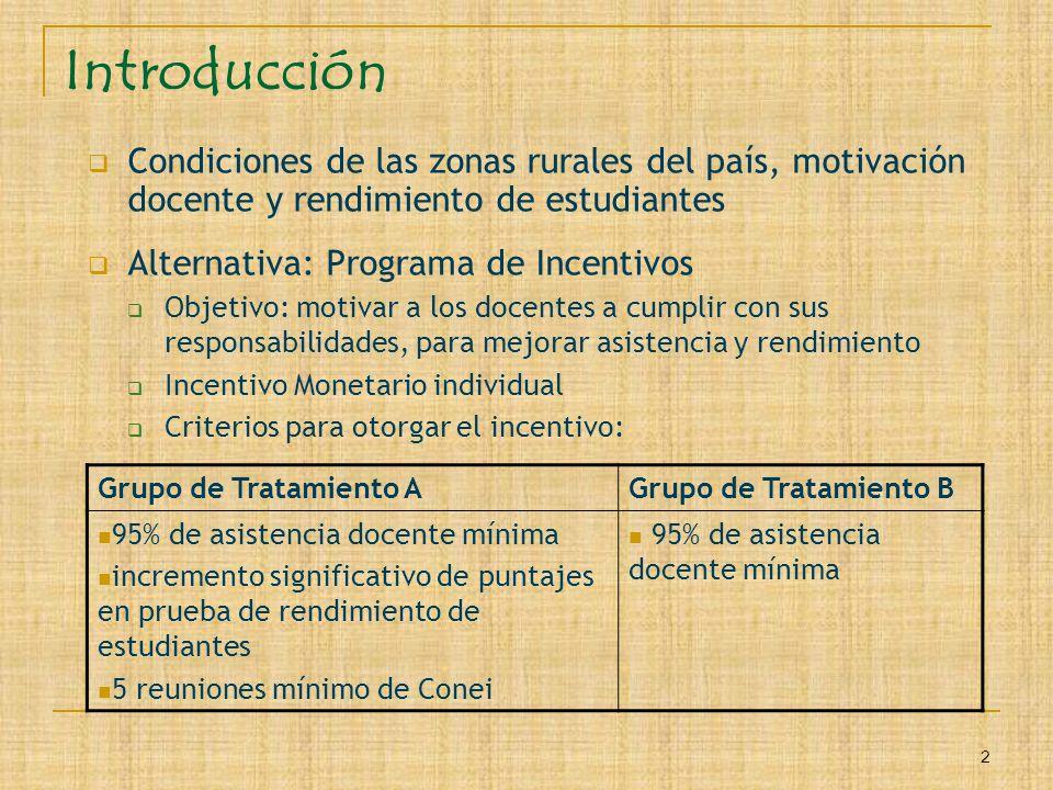 Introducción Condiciones de las zonas rurales del país, motivación docente y rendimiento de estudiantes.