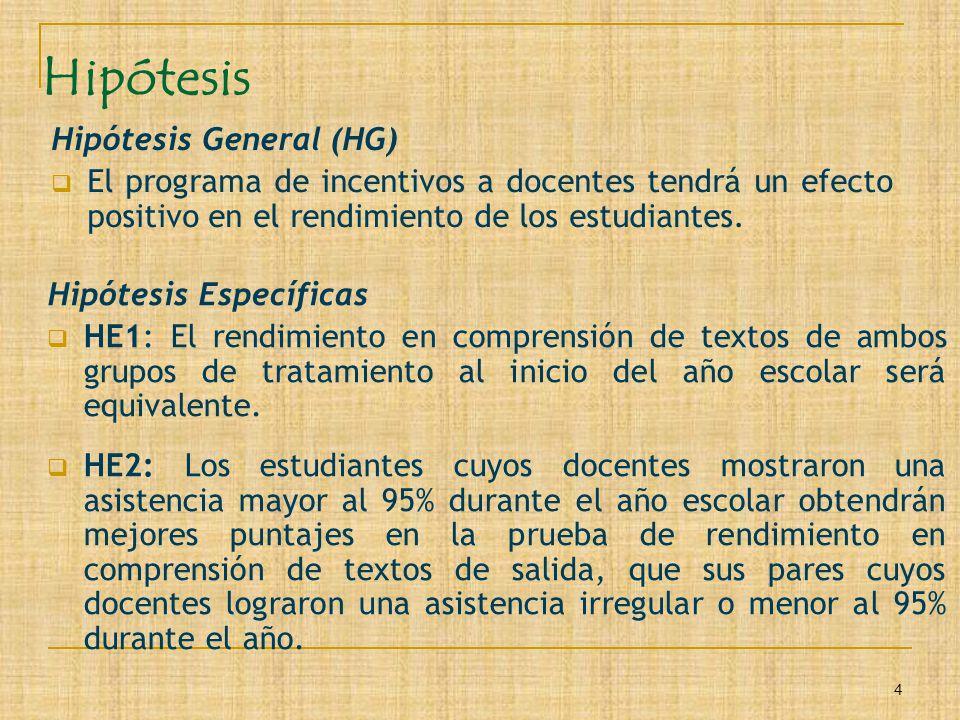 Hipótesis Hipótesis General (HG)