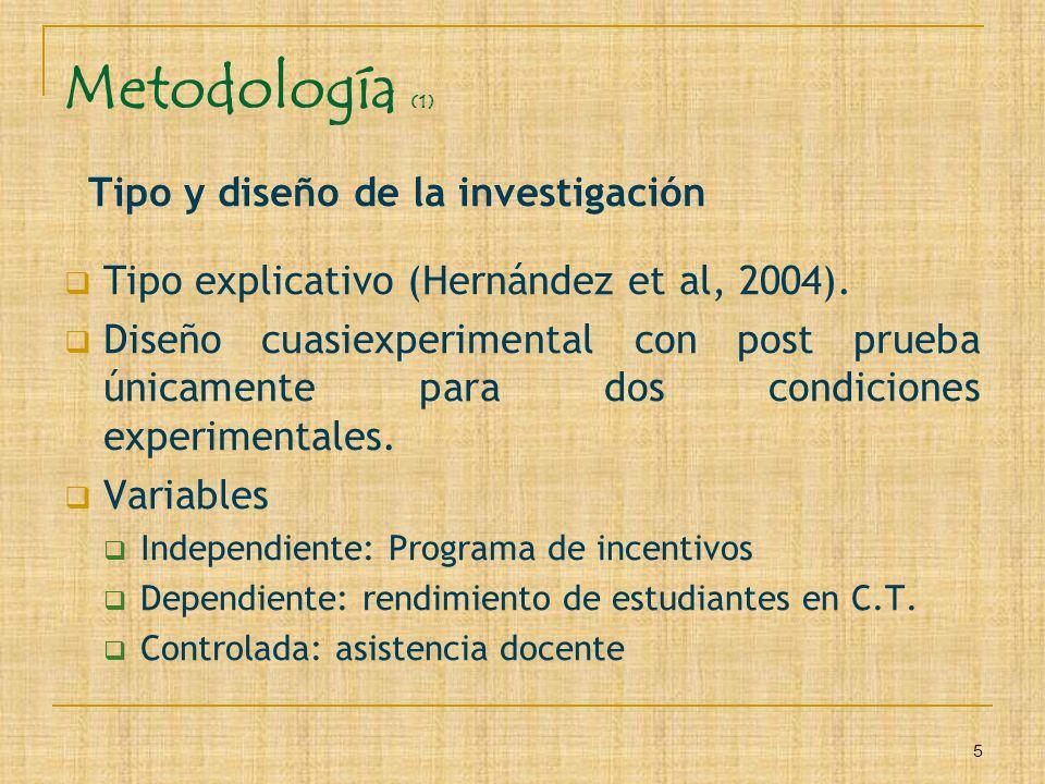 Metodología (1) Tipo y diseño de la investigación