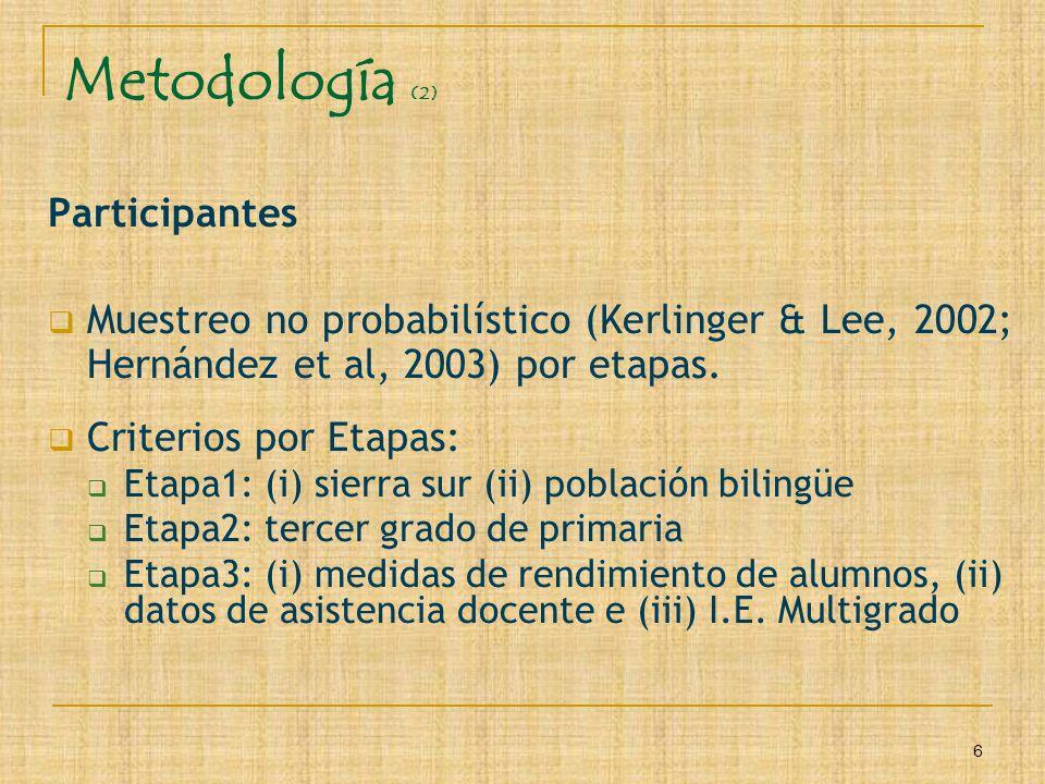 Metodología (2) Participantes