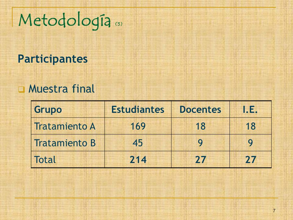 Metodología (3) Participantes Muestra final Grupo Estudiantes Docentes