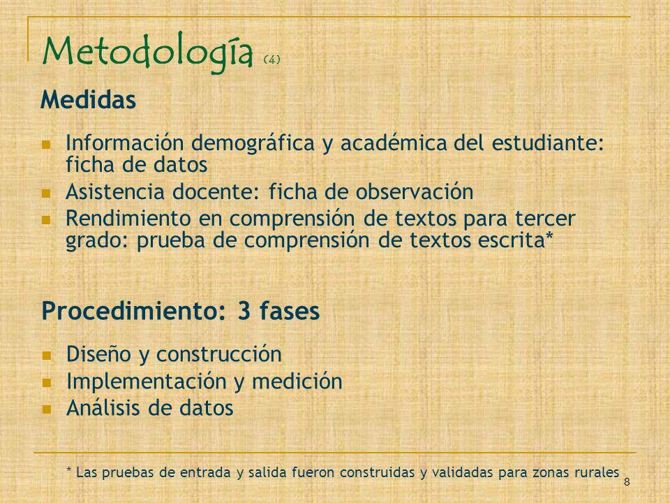 Metodología (4) Medidas Procedimiento: 3 fases