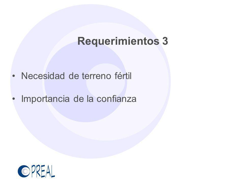 Requerimientos 3 Necesidad de terreno fértil