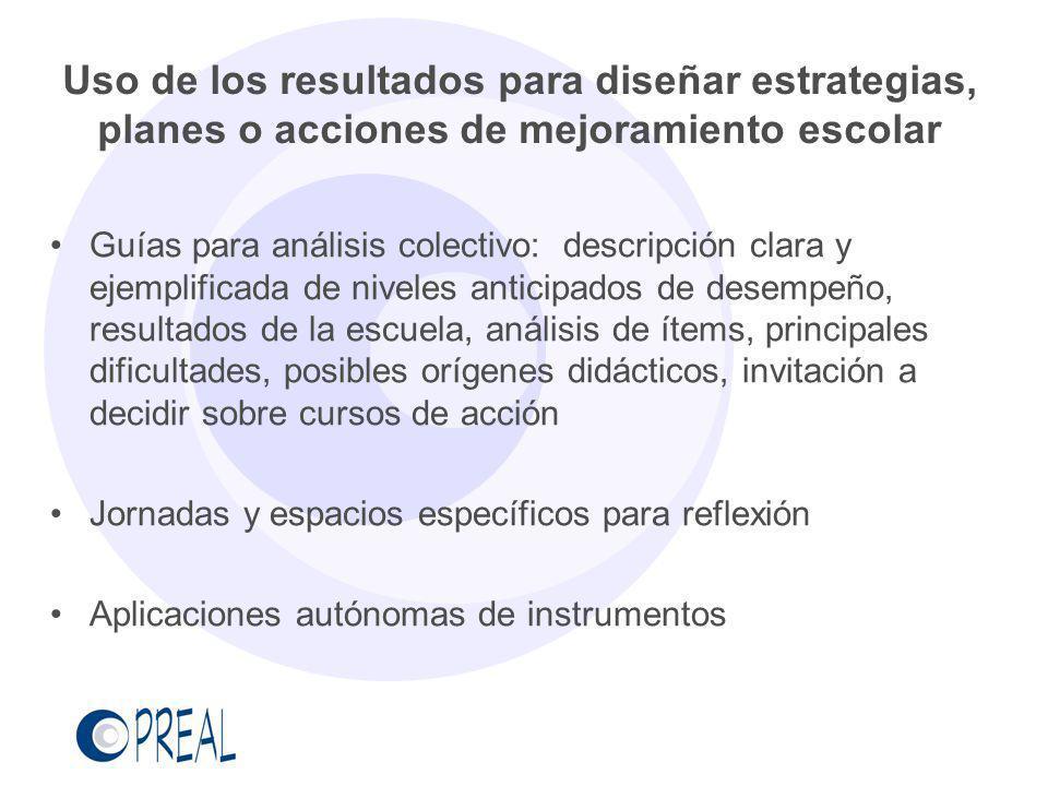 Uso de los resultados para diseñar estrategias, planes o acciones de mejoramiento escolar