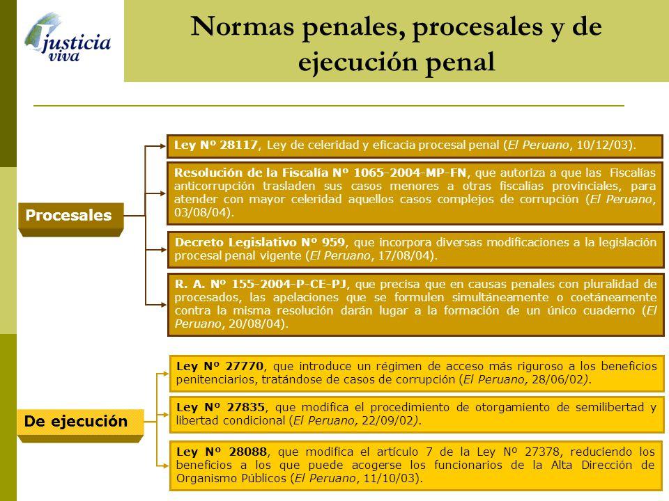 Normas penales, procesales y de ejecución penal