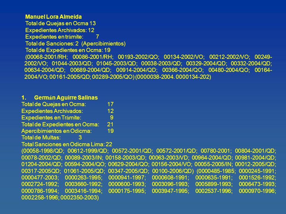 Manuel Lora Almeida Total de Quejas en Ocma 13. Expedientes Archivados: 12. Expedientes en trámite: 7.