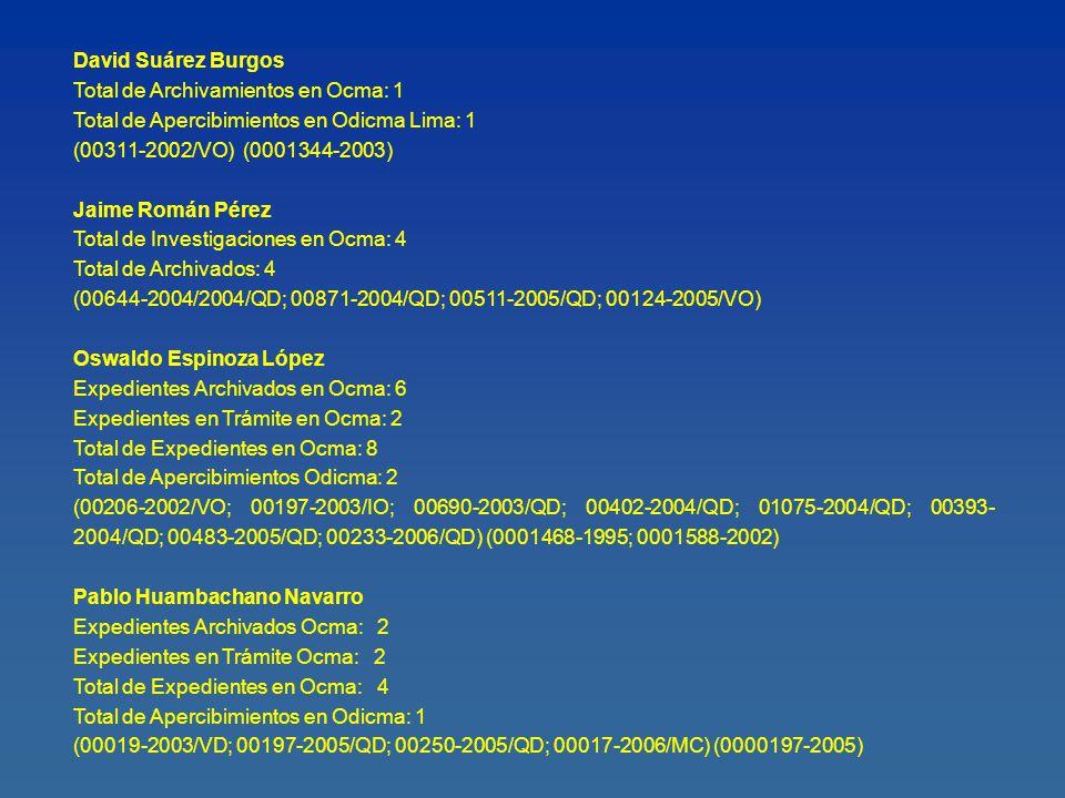 David Suárez Burgos Total de Archivamientos en Ocma: 1. Total de Apercibimientos en Odicma Lima: 1.