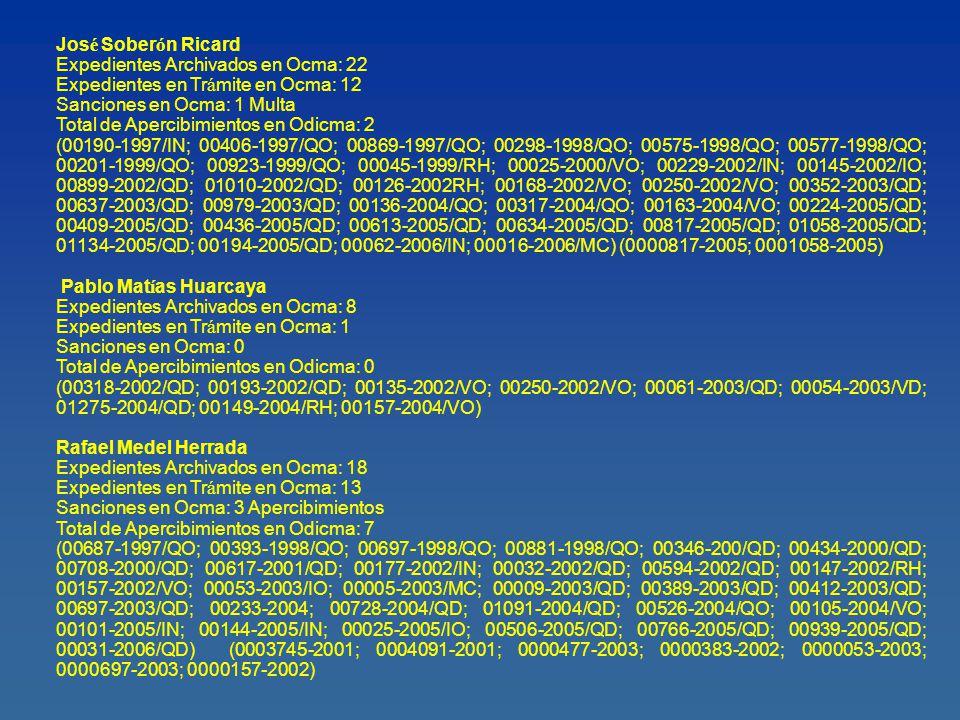José Soberón Ricard Expedientes Archivados en Ocma: 22. Expedientes en Trámite en Ocma: 12. Sanciones en Ocma: 1 Multa.