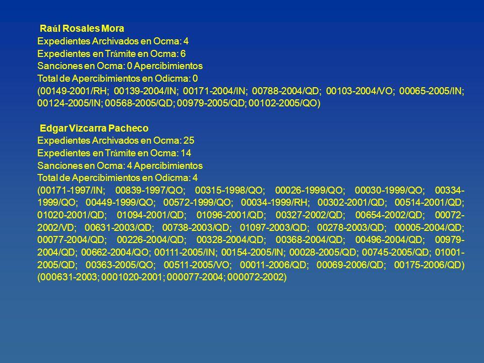 Raúl Rosales Mora Expedientes Archivados en Ocma: 4. Expedientes en Trámite en Ocma: 6. Sanciones en Ocma: 0 Apercibimientos.