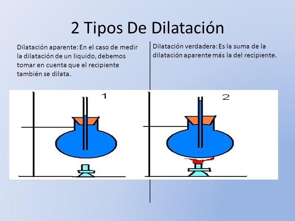 2 Tipos De Dilatación Dilatación verdadera: Es la suma de la dilatación aparente más la del recipiente.