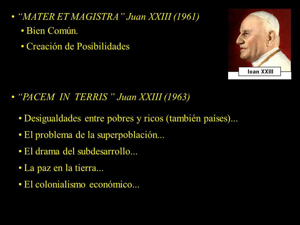 MATER ET MAGISTRA Juan XXIII (1961)