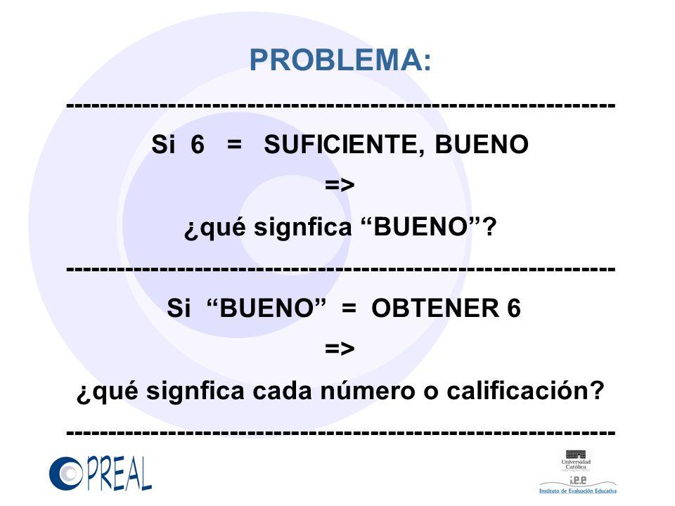 PROBLEMA: --------------------------------------------------------------- Si 6 = SUFICIENTE, BUENO.