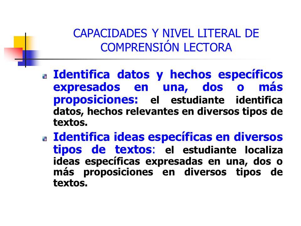 CAPACIDADES Y NIVEL LITERAL DE COMPRENSIÓN LECTORA