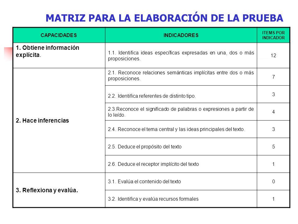 MATRIZ PARA LA ELABORACIÓN DE LA PRUEBA