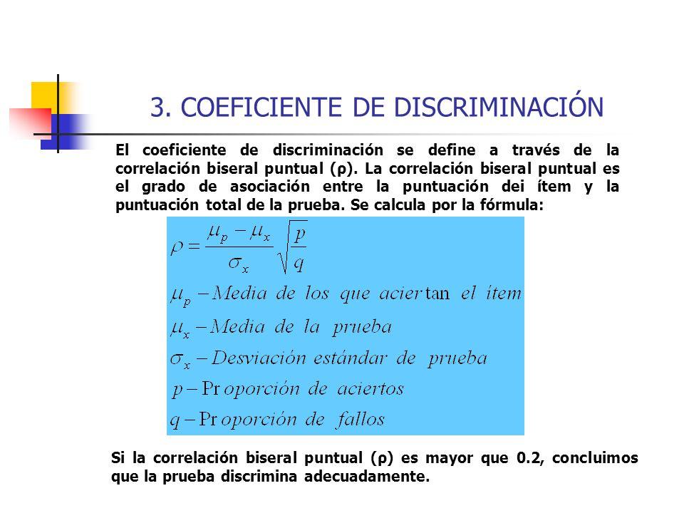 3. COEFICIENTE DE DISCRIMINACIÓN