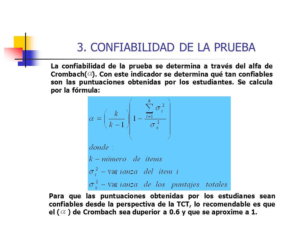 3. CONFIABILIDAD DE LA PRUEBA