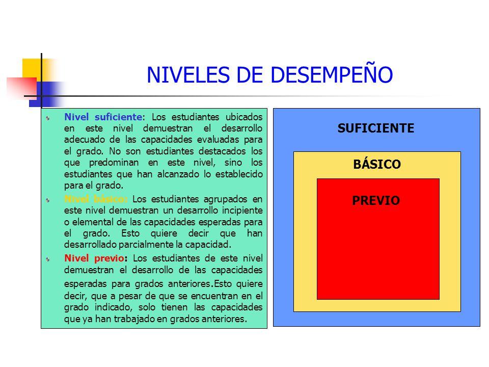 NIVELES DE DESEMPEÑO SUFICIENTE BÁSICO PREVIO