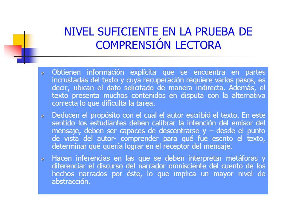 NIVEL SUFICIENTE EN LA PRUEBA DE COMPRENSIÓN LECTORA