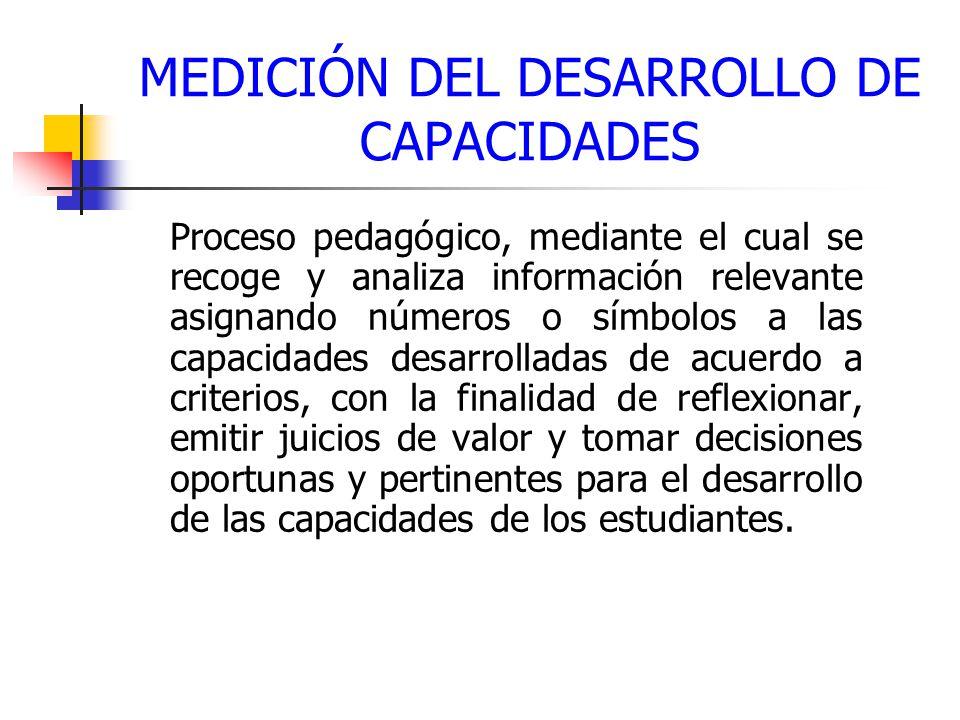MEDICIÓN DEL DESARROLLO DE CAPACIDADES