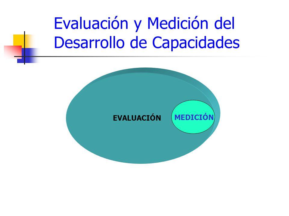 Evaluación y Medición del Desarrollo de Capacidades