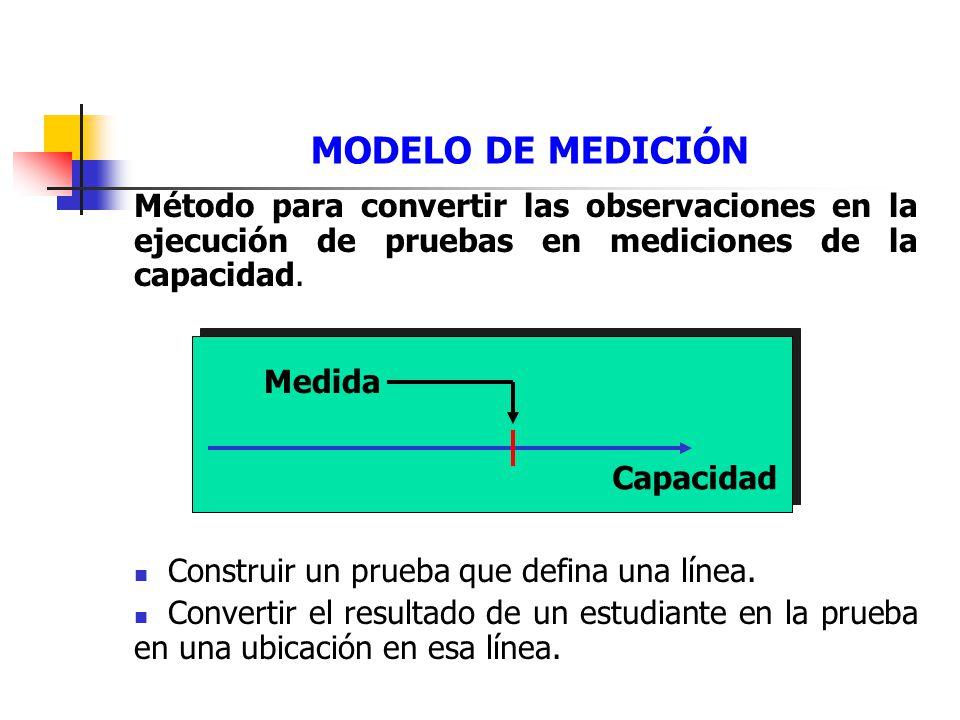MODELO DE MEDICIÓN Método para convertir las observaciones en la ejecución de pruebas en mediciones de la capacidad.