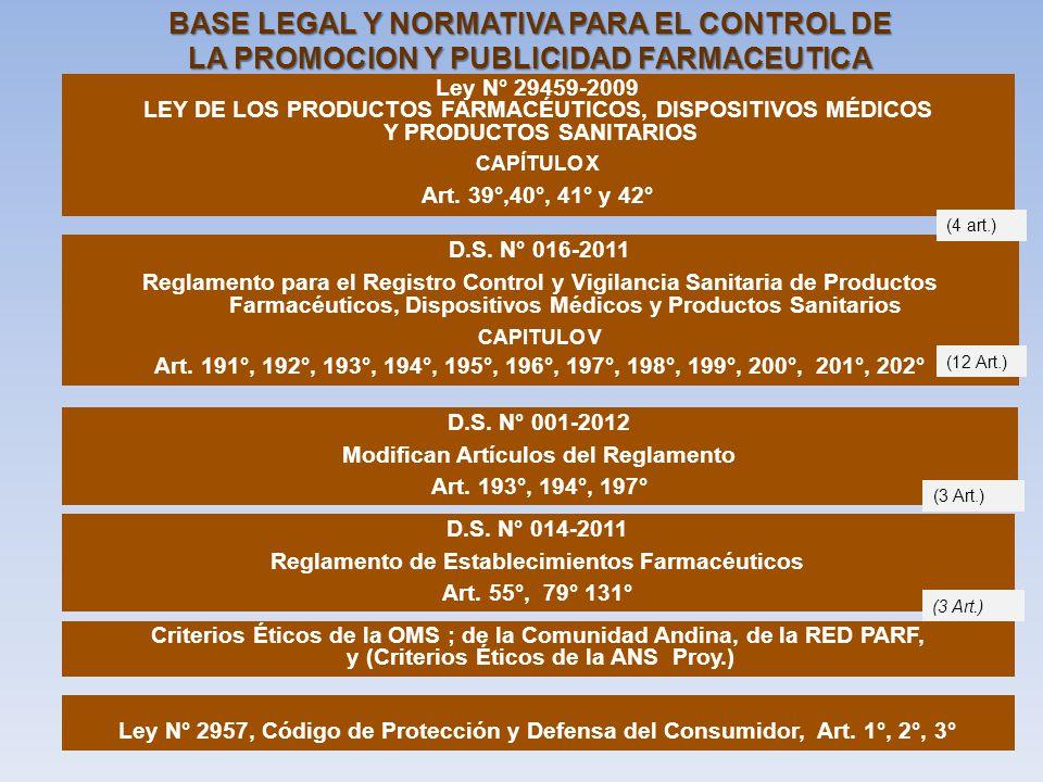 BASE LEGAL Y NORMATIVA PARA EL CONTROL DE LA PROMOCION Y PUBLICIDAD FARMACEUTICA