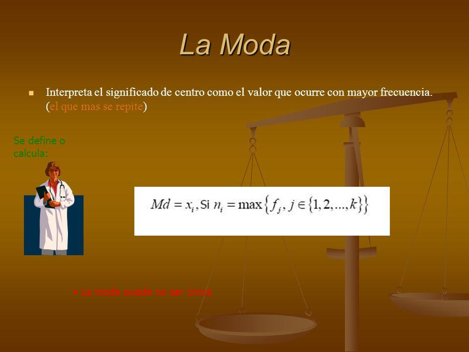 La ModaInterpreta el significado de centro como el valor que ocurre con mayor frecuencia. (el que mas se repite)